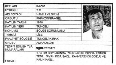 Photo of Susmak Ölmektir 36